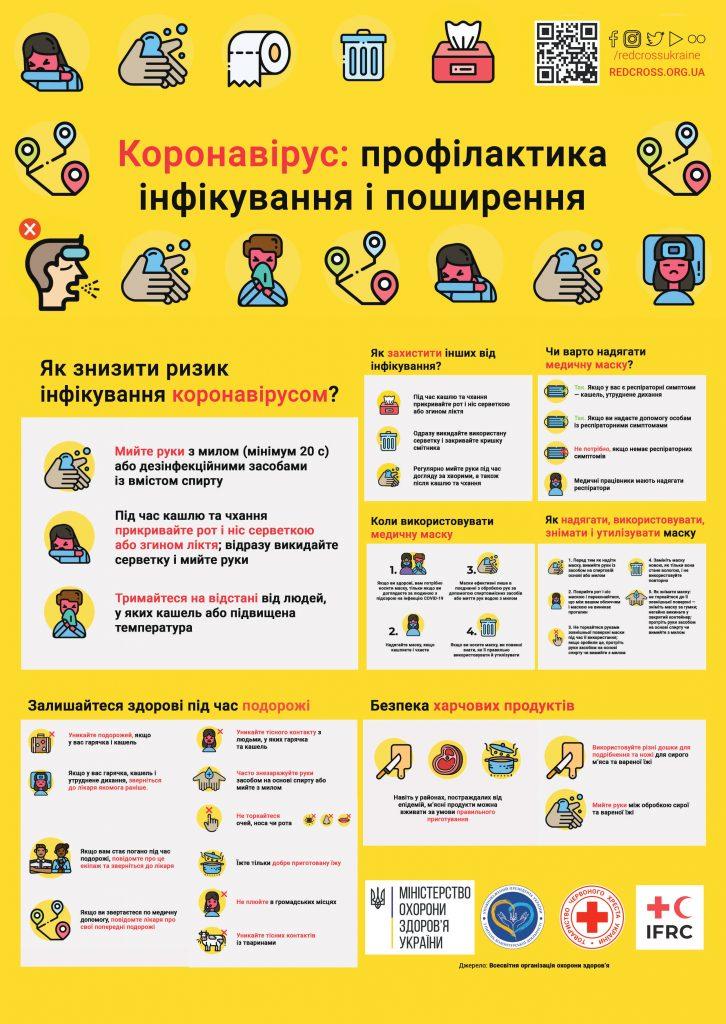 2020_Coronavirus_poster_page-0001-726x1024 (1)